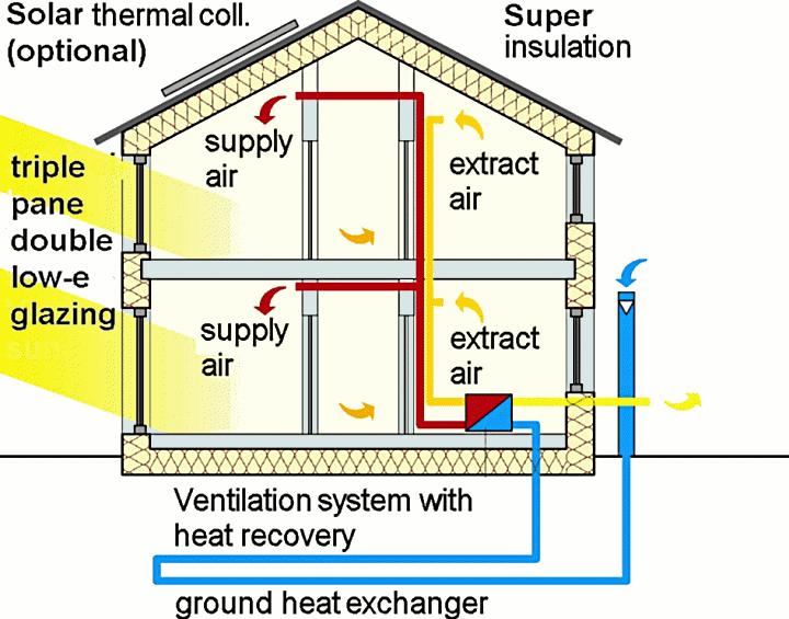 Home Heating Diagram - DIY Wiring Diagrams •