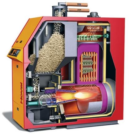 Wood Pellet Boiler >> Wood Pellet Boilers Ber Dublin Greenerspace