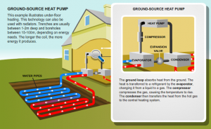 ground_source_heat_pump_diagram